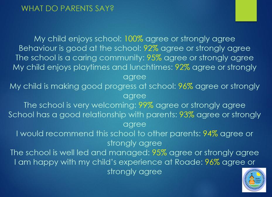 ROADE PRIMARY SCHOOL - Parent Survey/Feedback