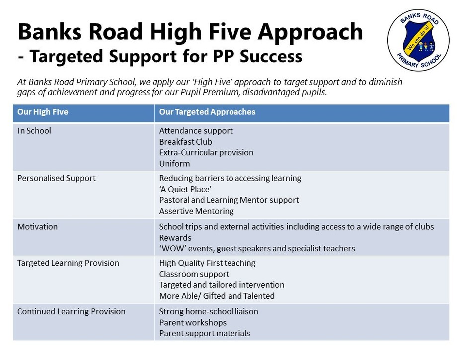 Banks Road High Five Approach to Pupil Premium