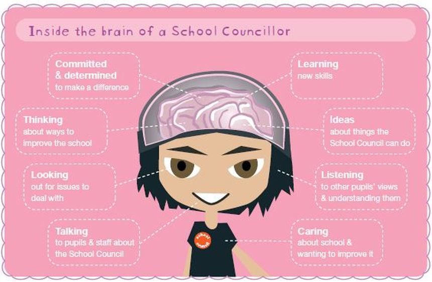 Image result for school council ideas