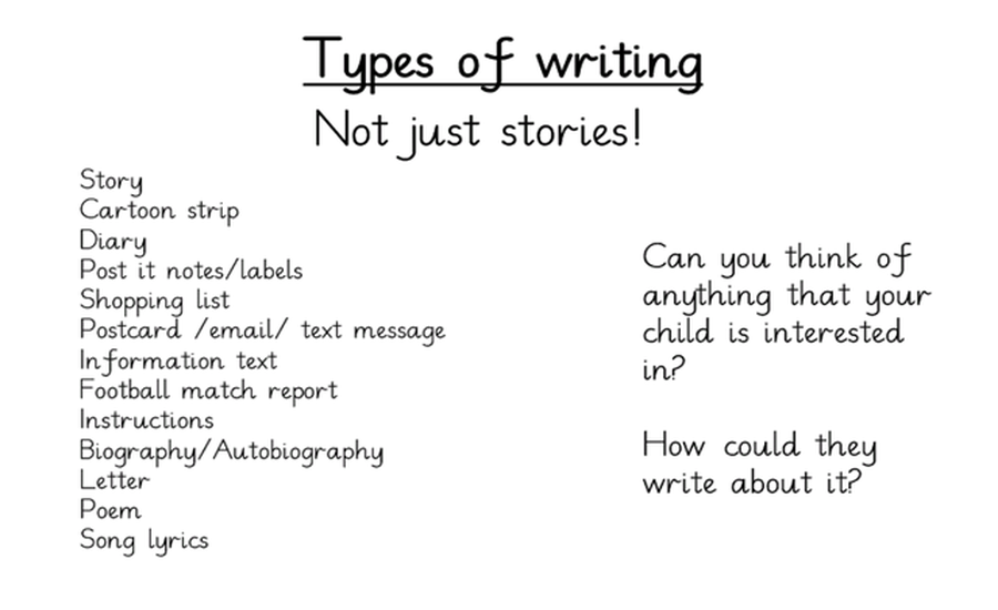 Different Types of Academic Writing