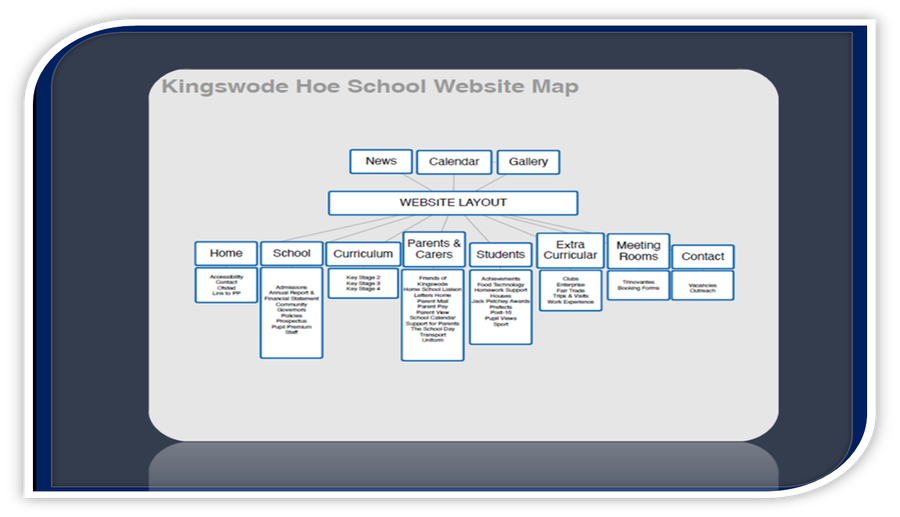 Click here for our Website Layout Map