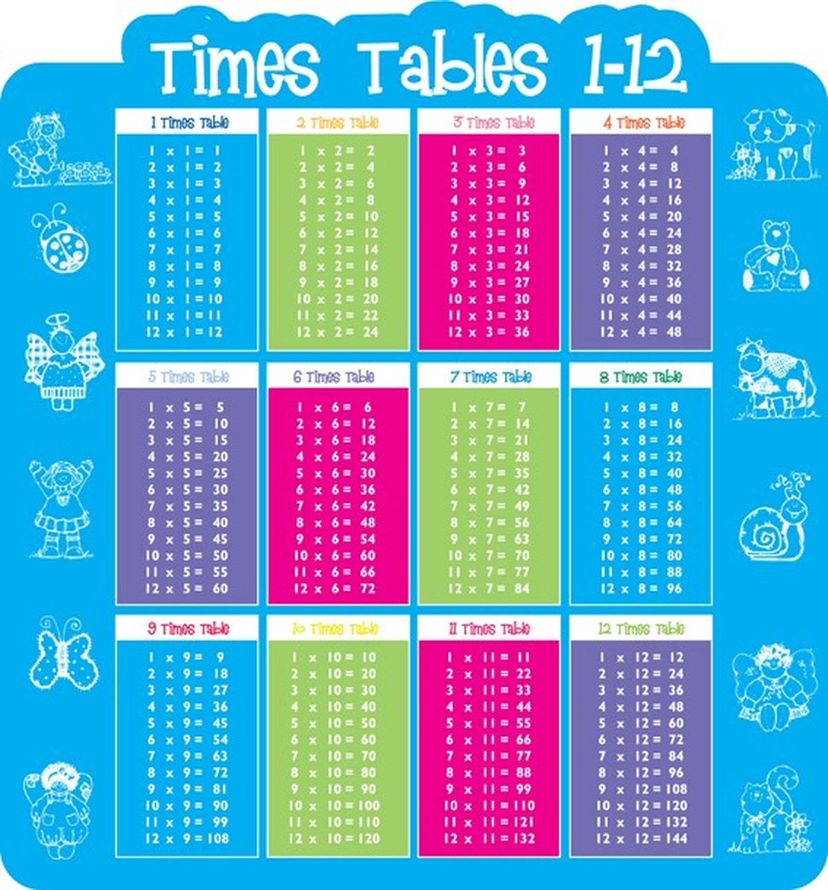 Multiplication games for 12 times tables 10 multiplication games designed to consolidate each - Teaching multiplication tables ...
