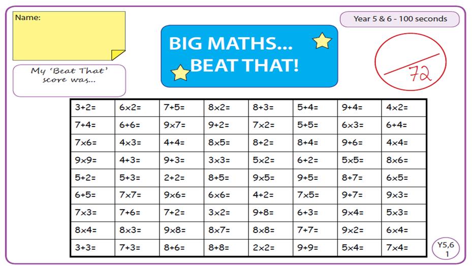 multiplication worksheets up to 12
