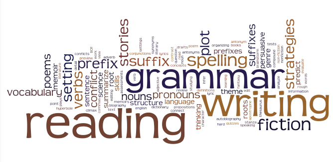 How To Learn Writing Letters Primary