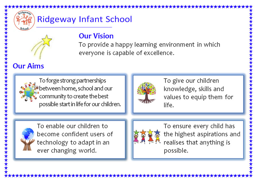 Please click me for the Schools Vision, Aim and Values