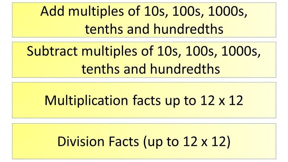 Mathematics Assessments