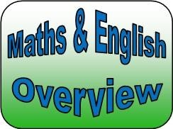 Maths & English Overview