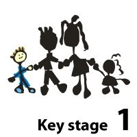 Key Stage1 Education Curriculum