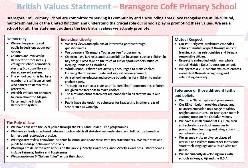 Bransgore Church Of England Primary School - How we teach