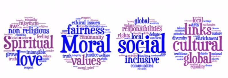 list of moral and spiritual values Meaning of values - what are values - list of values - symbolism of values from a to z, personal values define us and help us to make decisions based on what our.