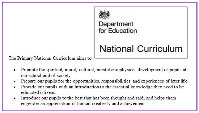 Eastlands Primary School - Curriculum Statement