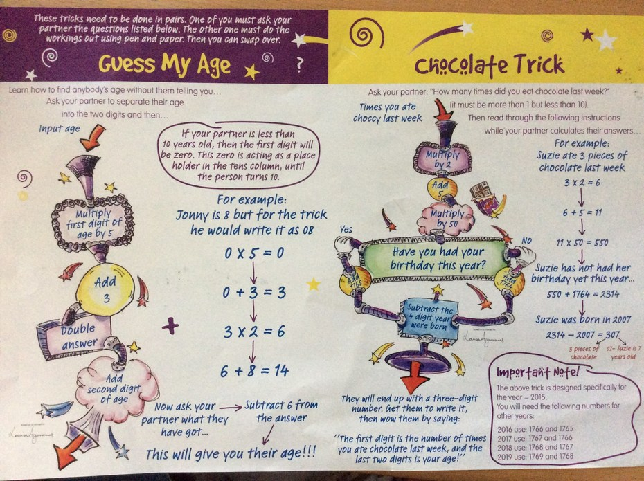 Old Sarum Primary School - Mathematics