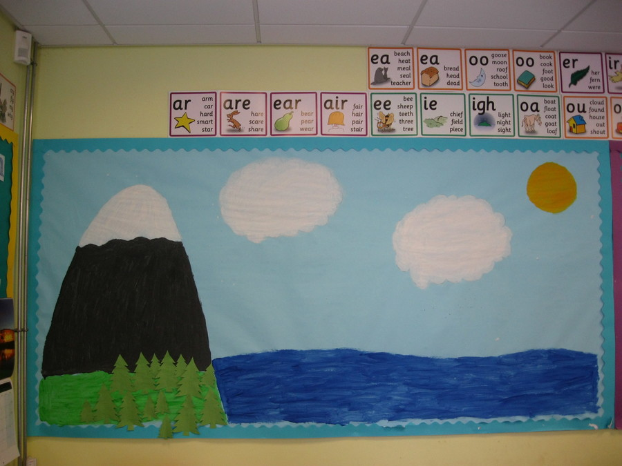 Our working wall for this term's project is up and ready to be completed. I'm asking the children to complete the wall as we go along so that they can show how the water cycle works in their own way.