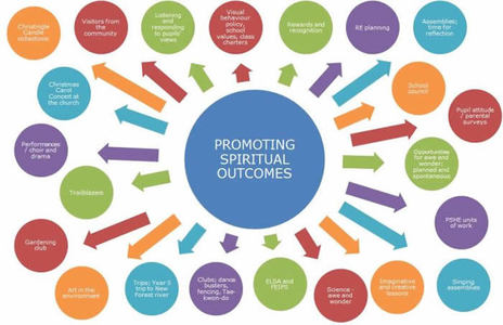 <p>PROMOTING SPIRITUAL OUTCOMES AT BWJS</p>