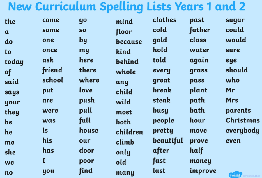 Common Exception Words for Year 1 and 2