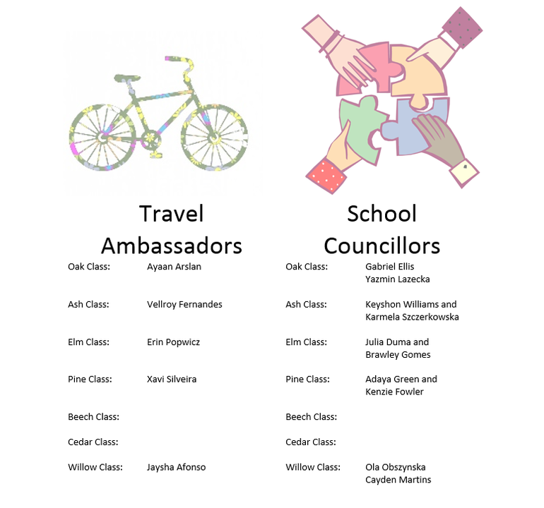 Travel Ambassadors and School Councillors QD.png