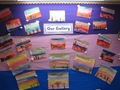 Mrs Finney's Class - Landscapes