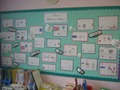 Year 4 - French - Hobbies and Pastimes