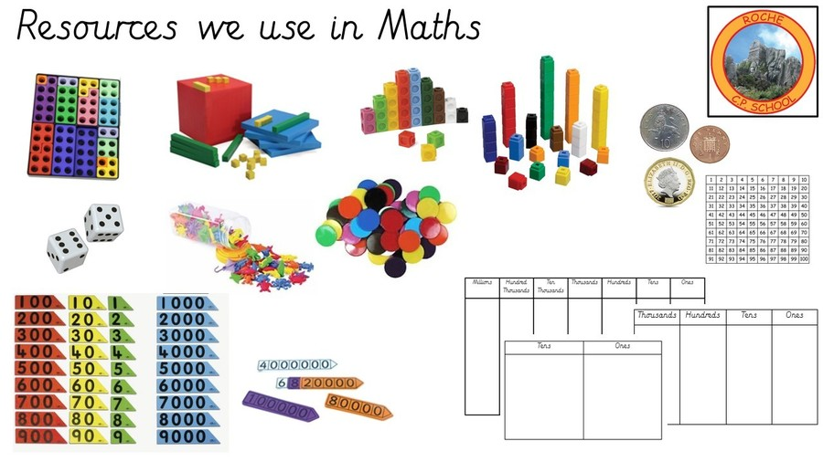 Maths resources used across the school