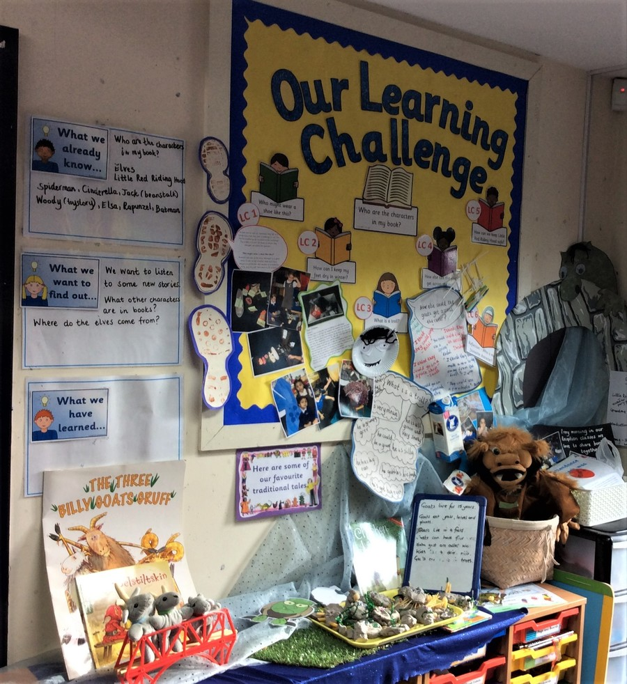 Butterflies Learning Challenge Curriculum Spring 1 2018