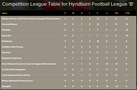 League Table 13th March.png