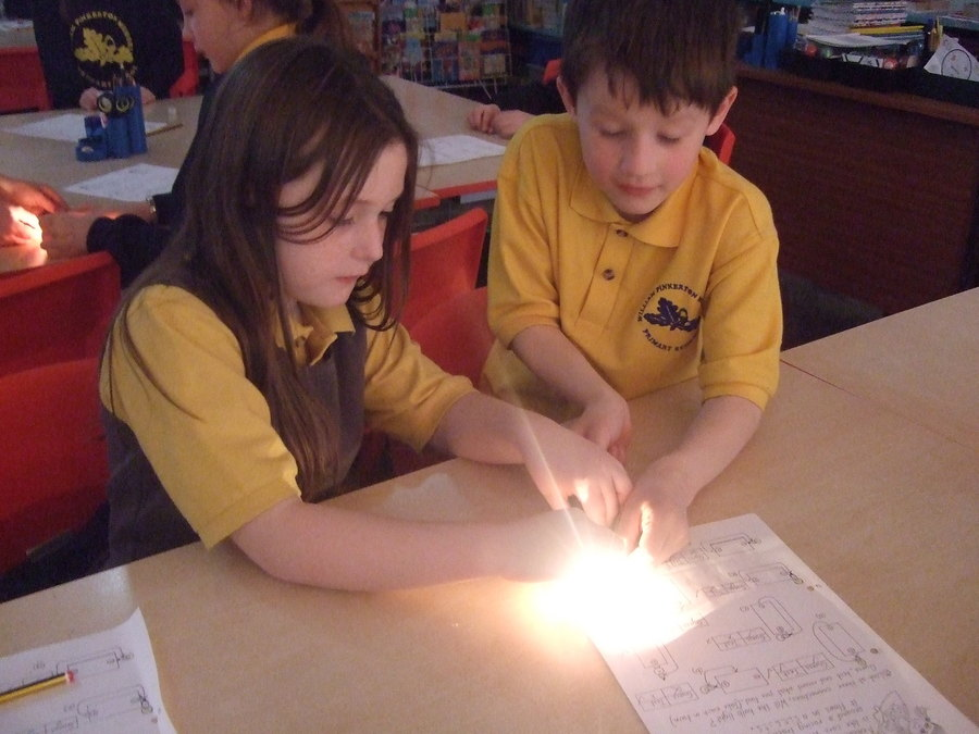 P4/5/6 Topic: Electricity