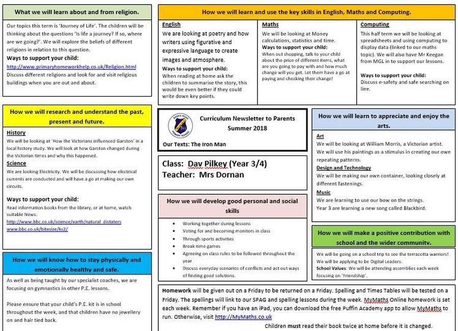 Summer Term Overview