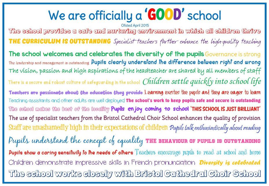 Ofsted Words