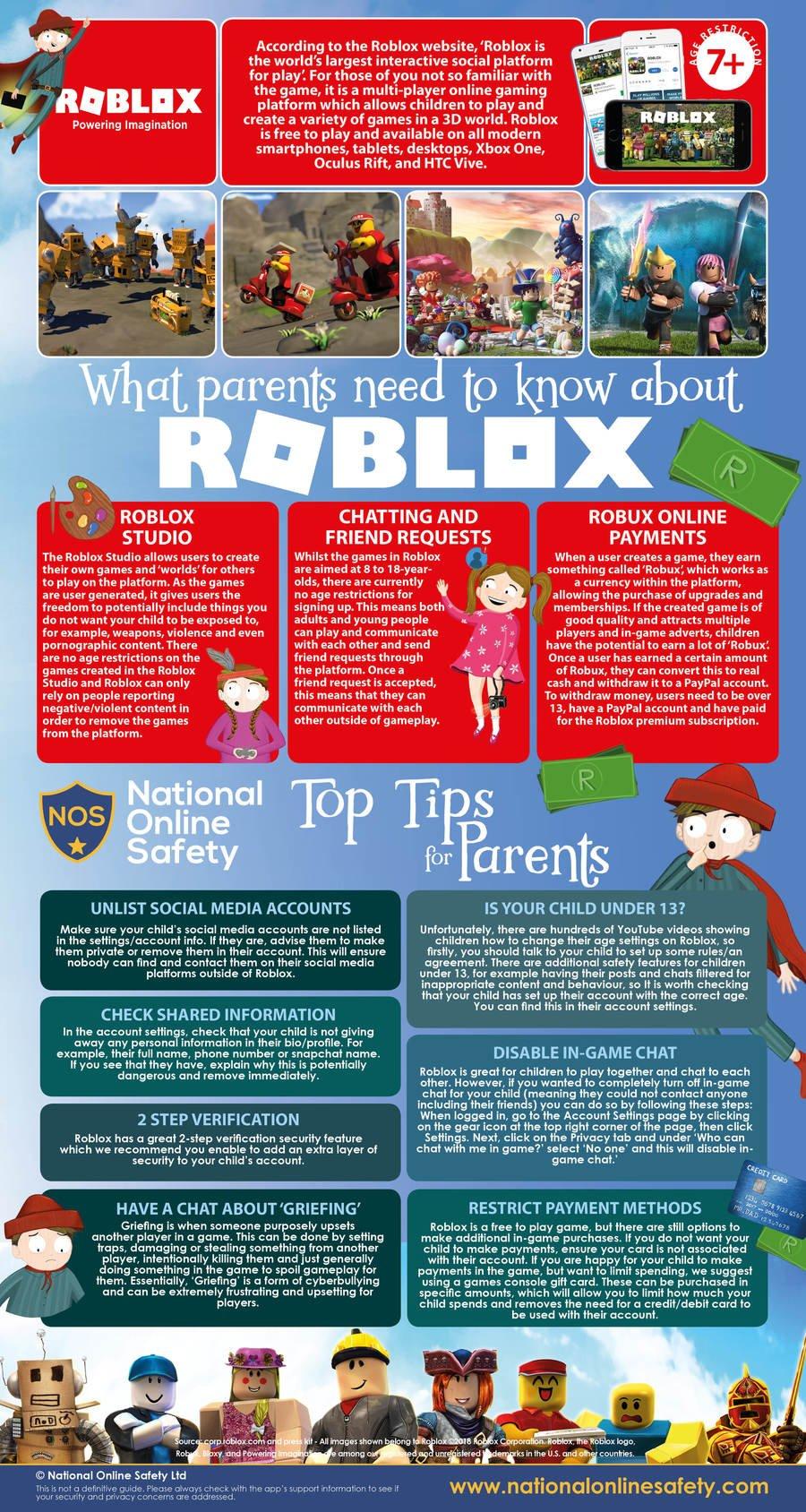 albany village primary school e safety