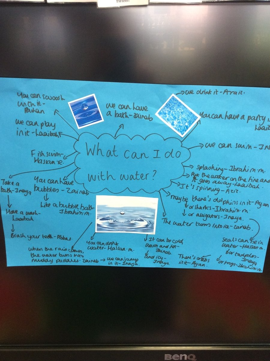 First of all we shared our knowledge and understanding of all the things we already know about what we can do with water.