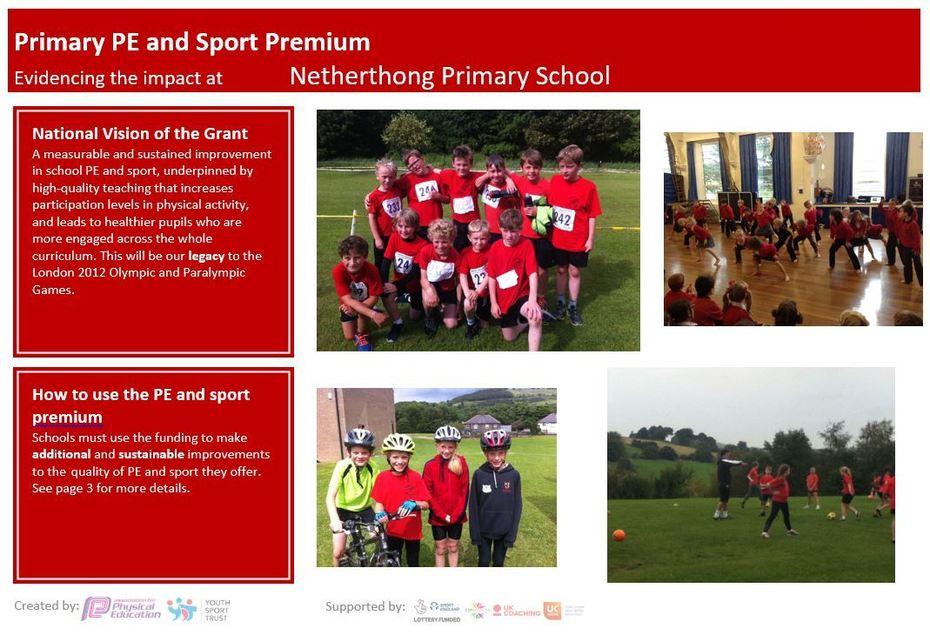 Netherthong - PE & Sports Premium 2018-19