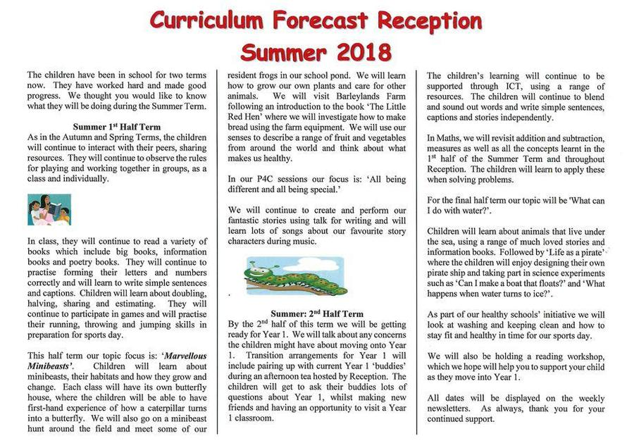 Langtons Infant School - Curriculum