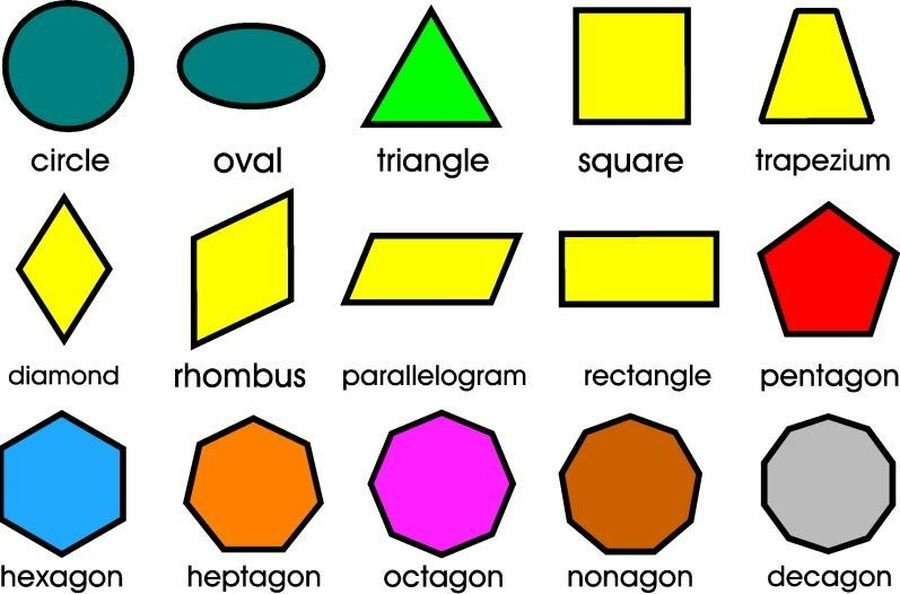Image result for 2d shapes