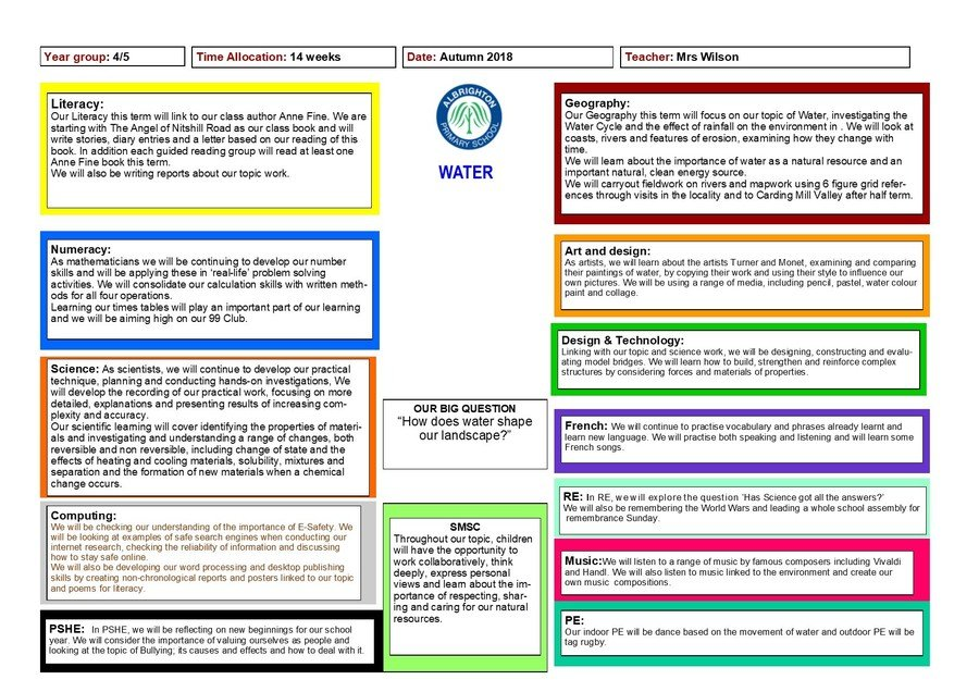 Albrighton Primary School and Nursery - Curriculum