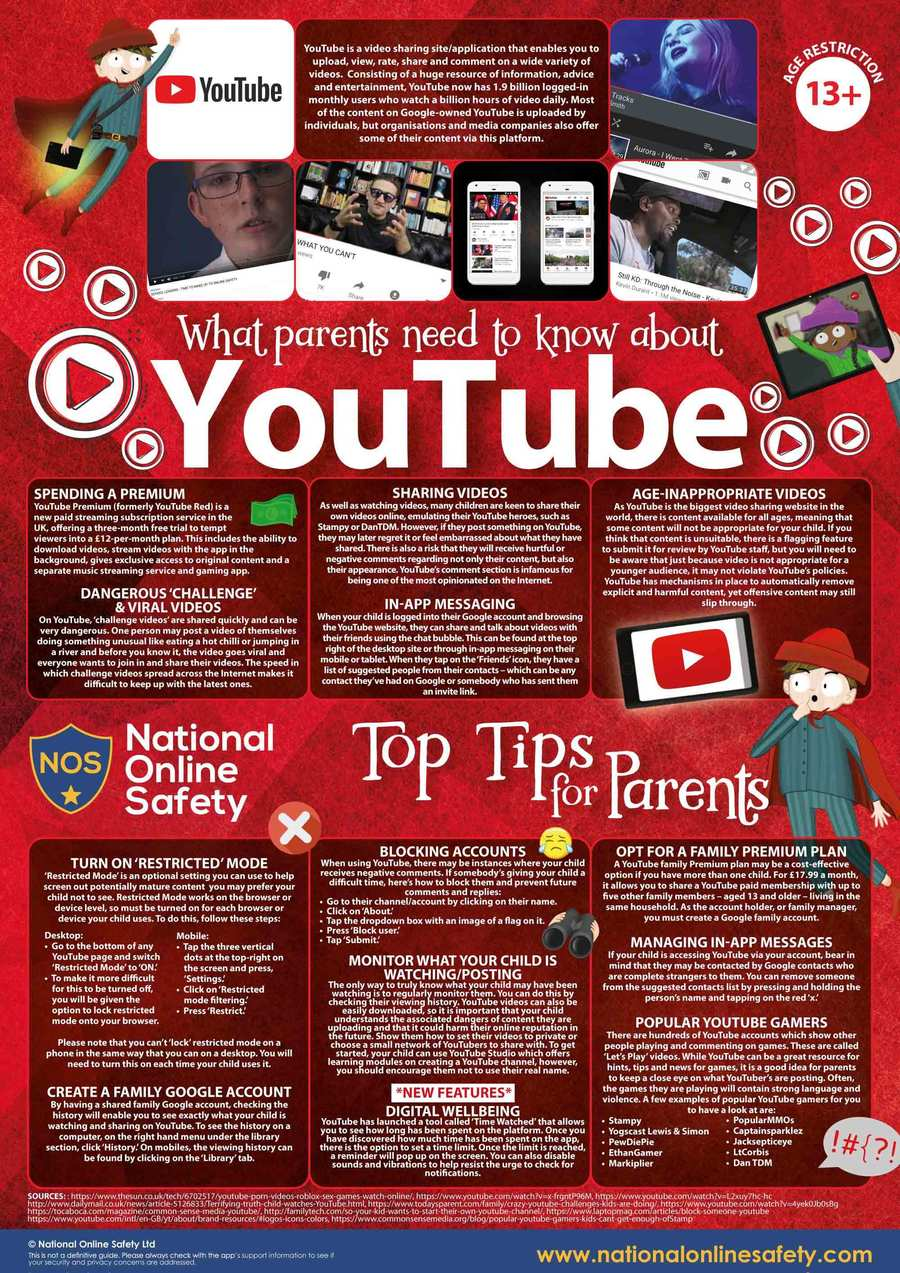 YouTube guide for parents