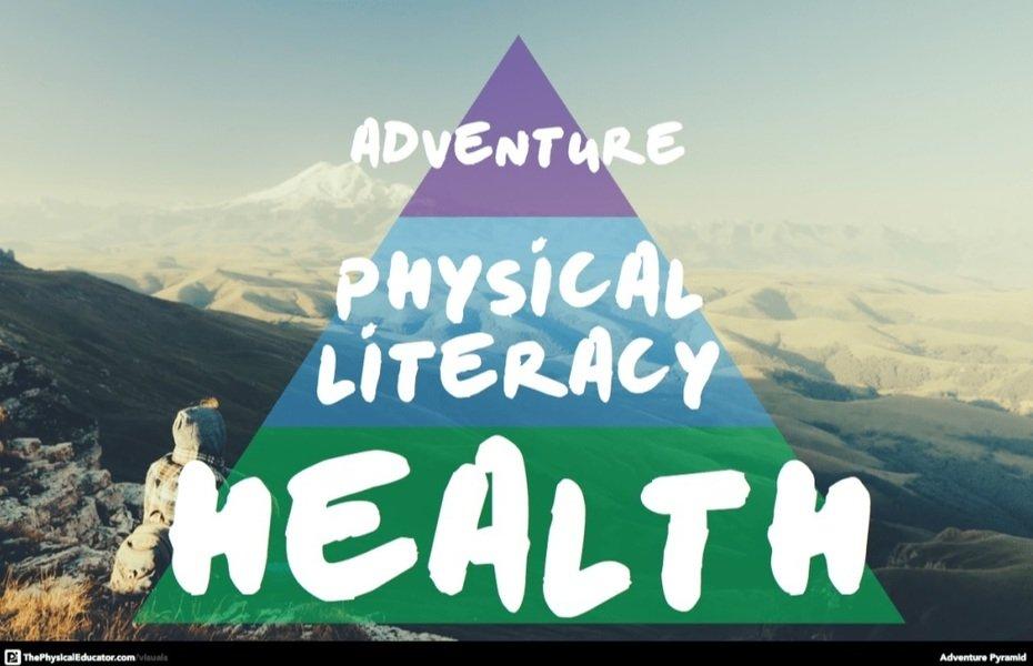 Adventure Pyramid