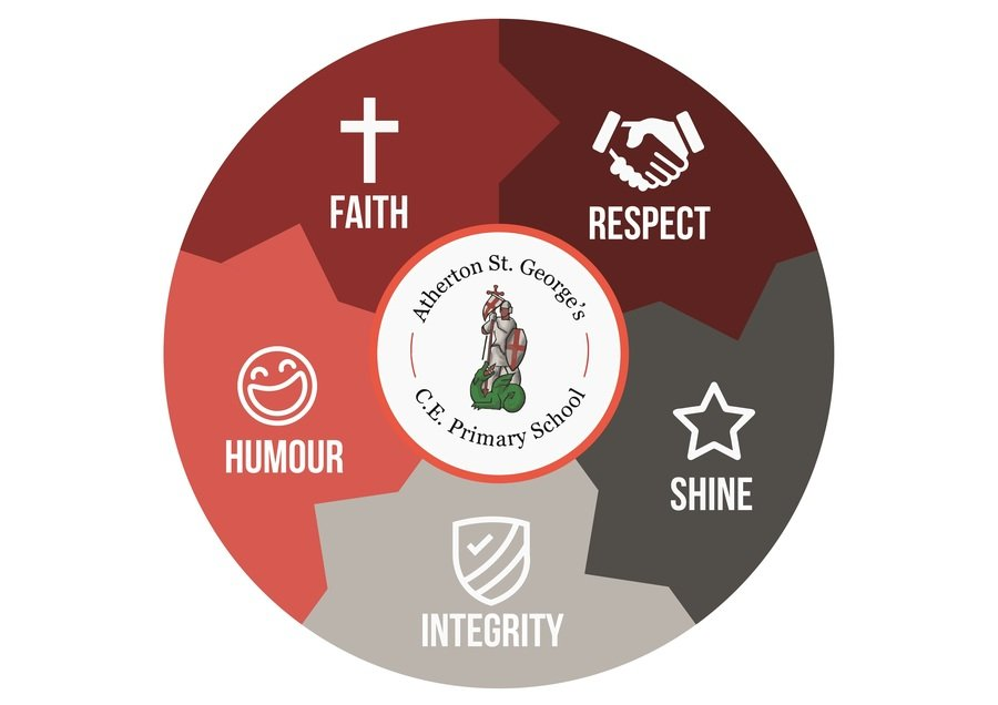 Atherton St George's C.E. Primary School Values