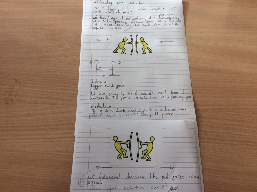 In science this week we have been investigating pushing and pulling forces. We have also investigated force arrows in our science models and diagrams.