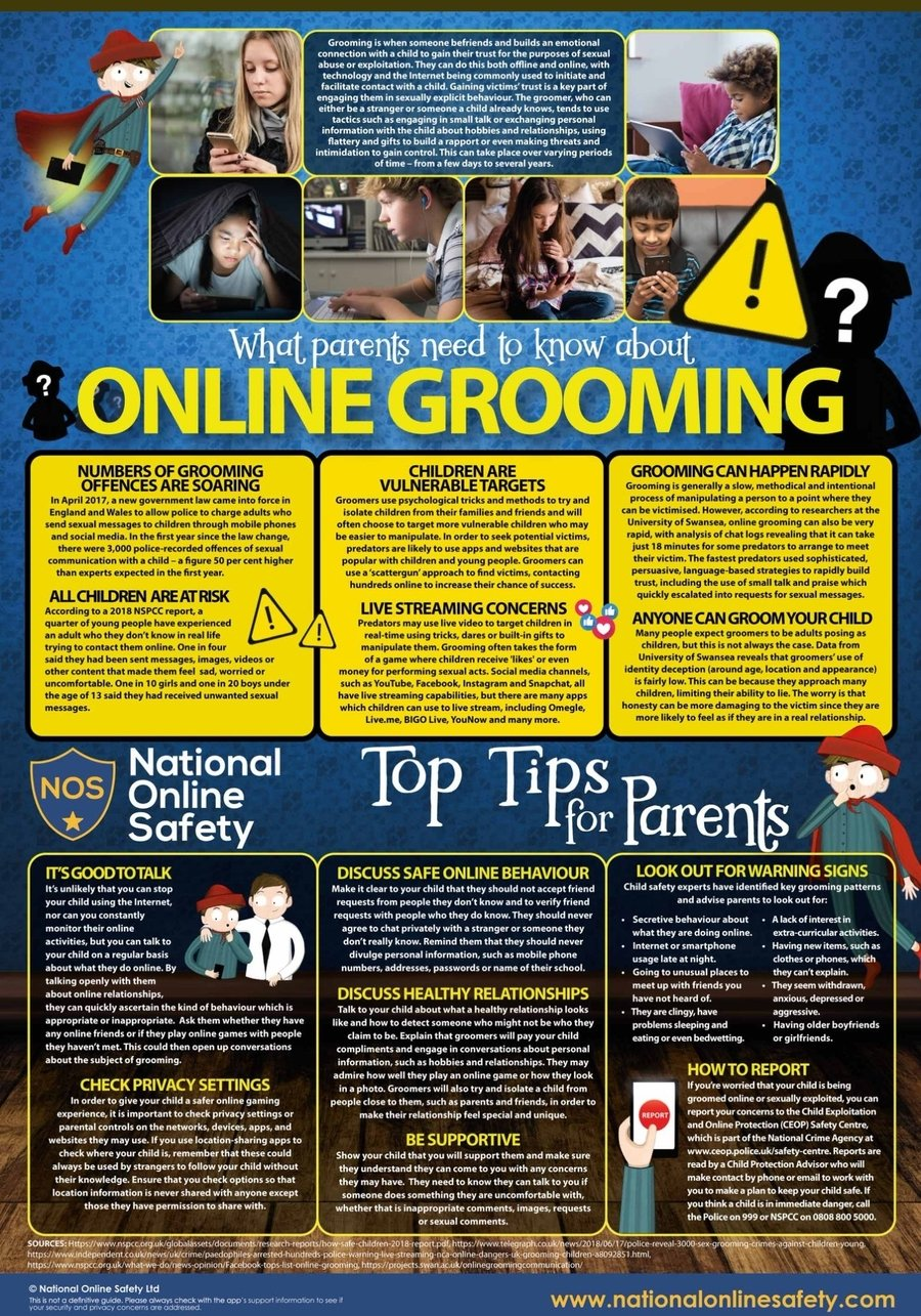 Online grooming guide for parents