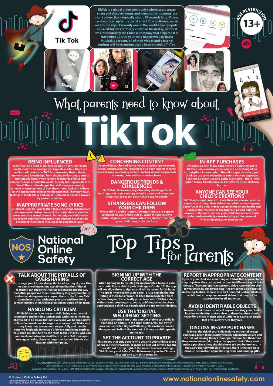Tik Tok (Formally Musical.ly) guide for parents