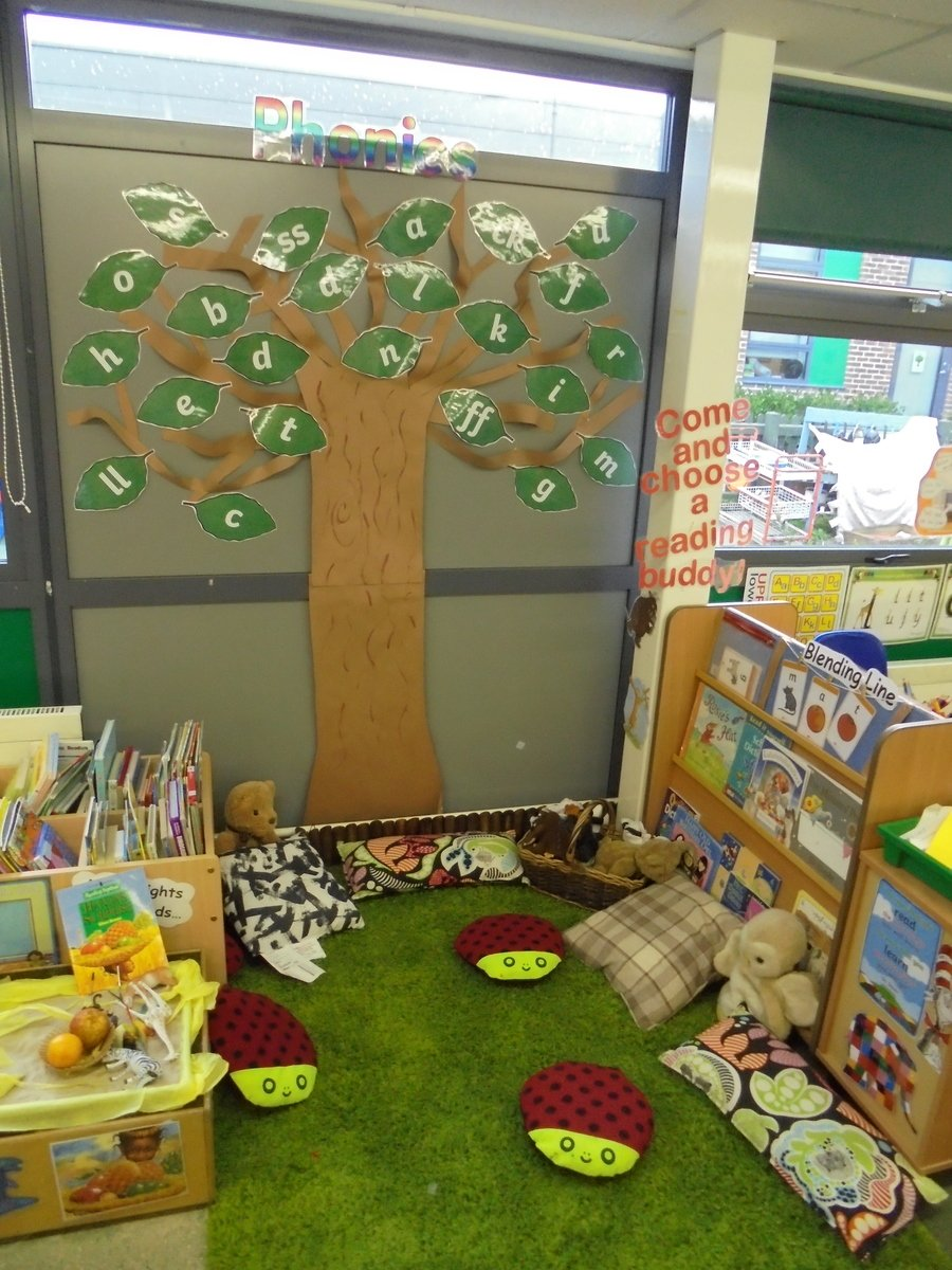 This is our reading garden. We can explore different books, create words on the 'blending line' and find letter sounds and tricky words on the tree. We can also explore Miss Knights' 'Book of the Week'.