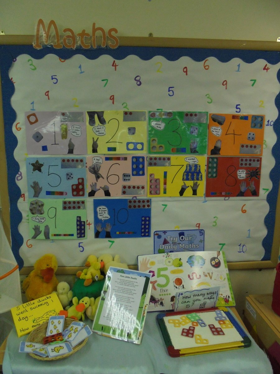 This is our Maths wall. The interactive display changes to match our current learning. We also have daily challenges!