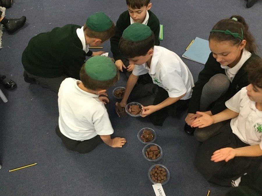 Chocolate Week October 2018