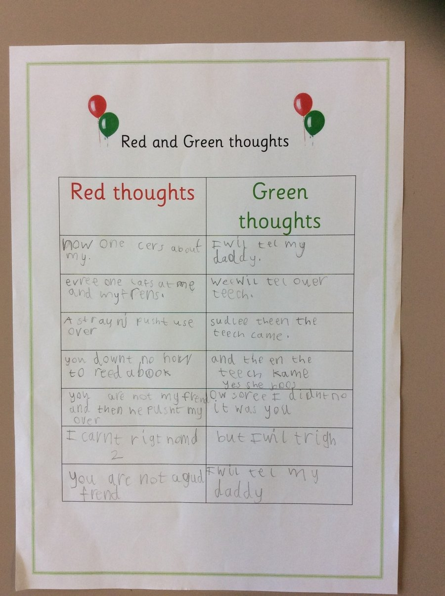 red and green thoughts