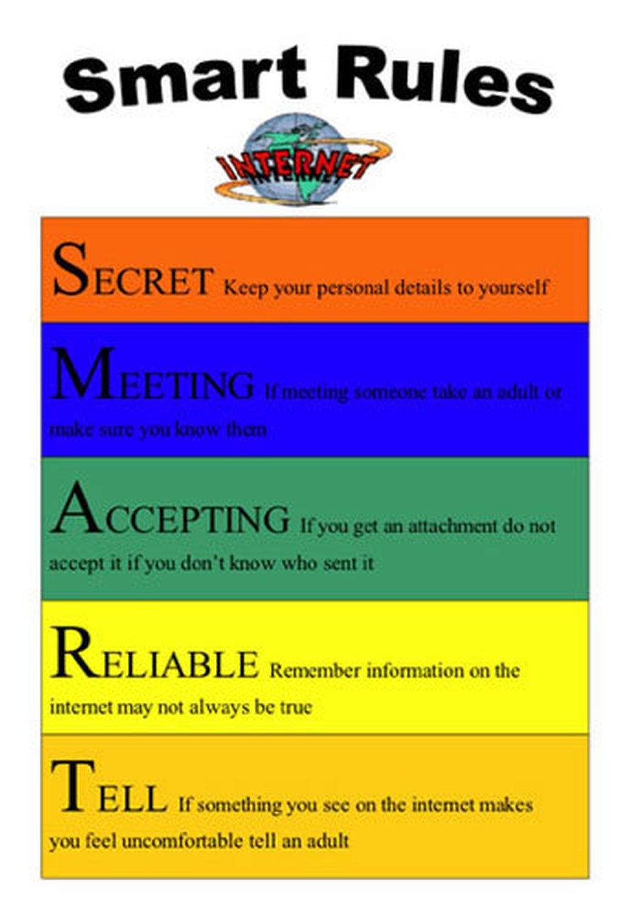 Norbriggs Primary School - Smart Rules