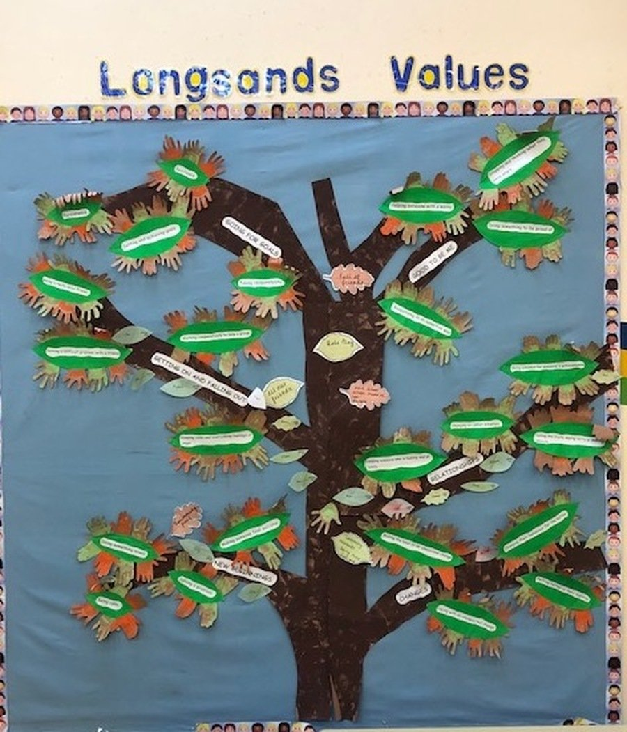 Longsands Value Tree Oct 18