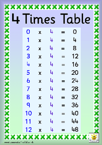 4-times-table.png