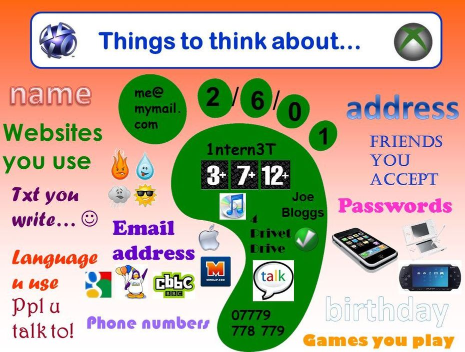 Things to think about with Internet safety