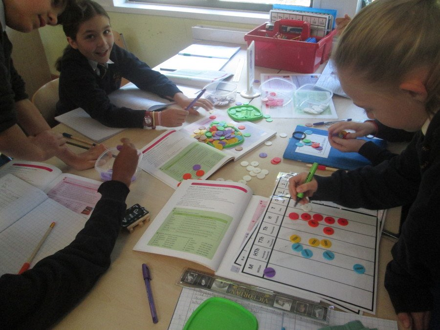 Using resources in maths to show our understanding