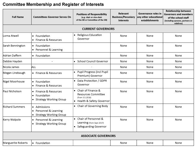 Committee Membership October 2018